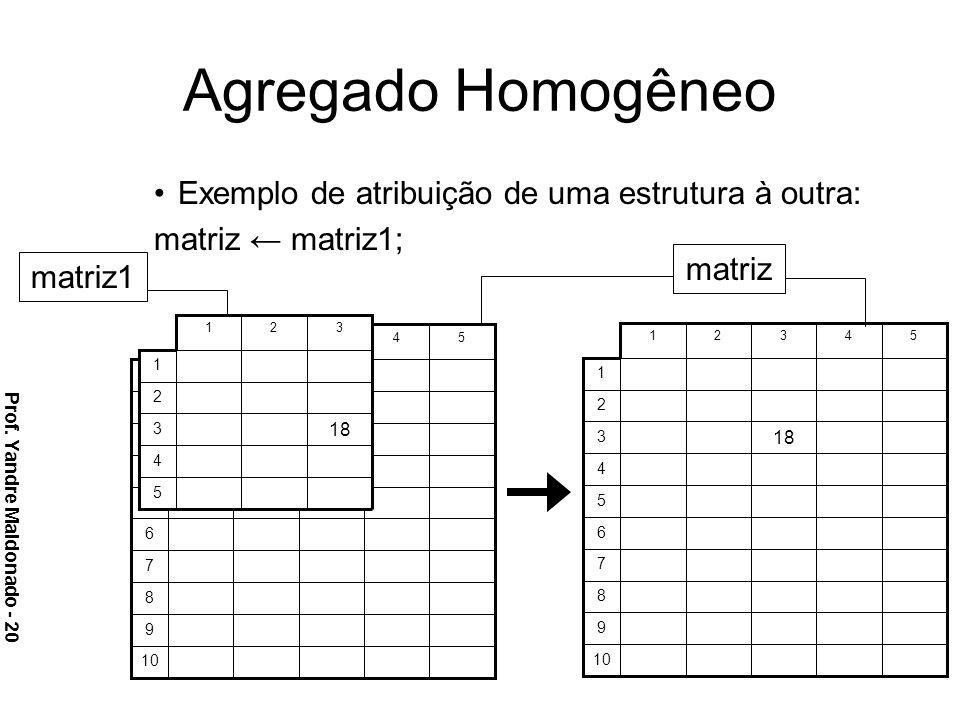 Agregado Homogêneo Exemplo de atribuição de uma estrutura à outra: