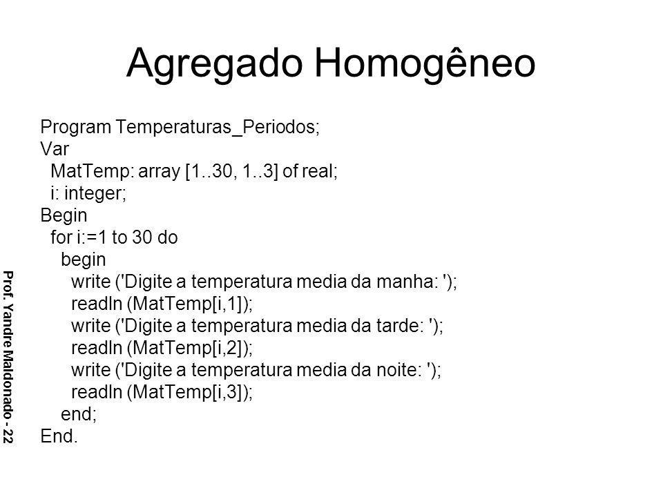Agregado Homogêneo Program Temperaturas_Periodos; Var
