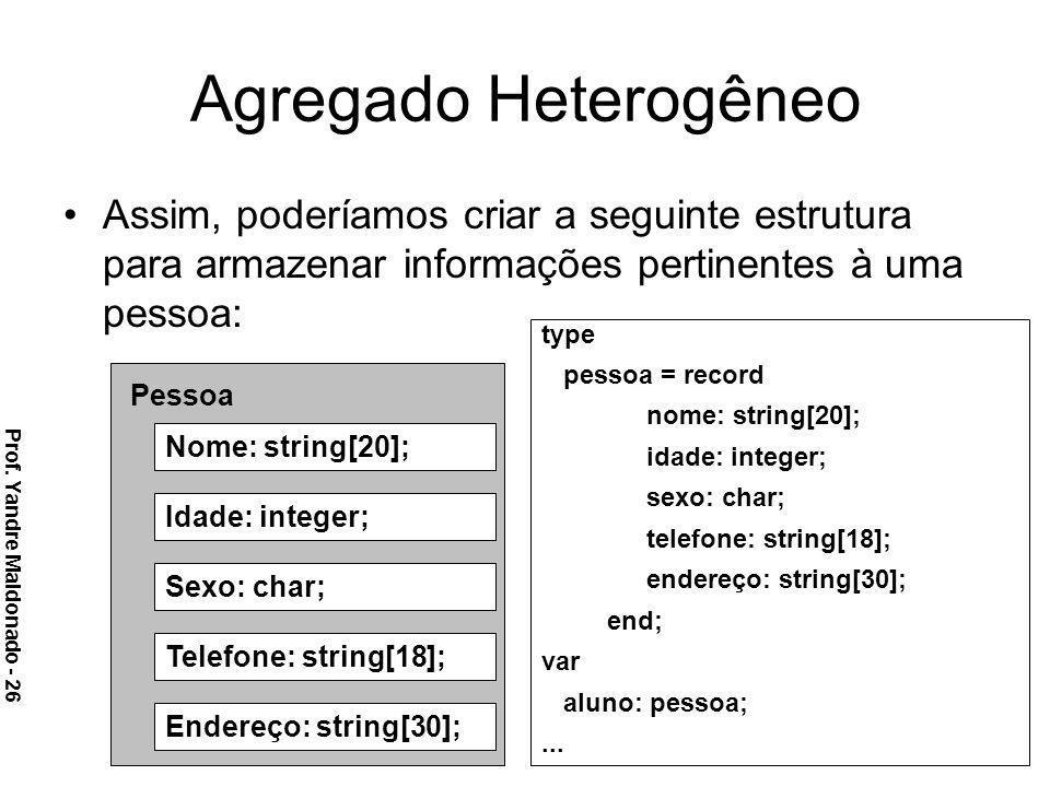 Agregado Heterogêneo Assim, poderíamos criar a seguinte estrutura para armazenar informações pertinentes à uma pessoa: