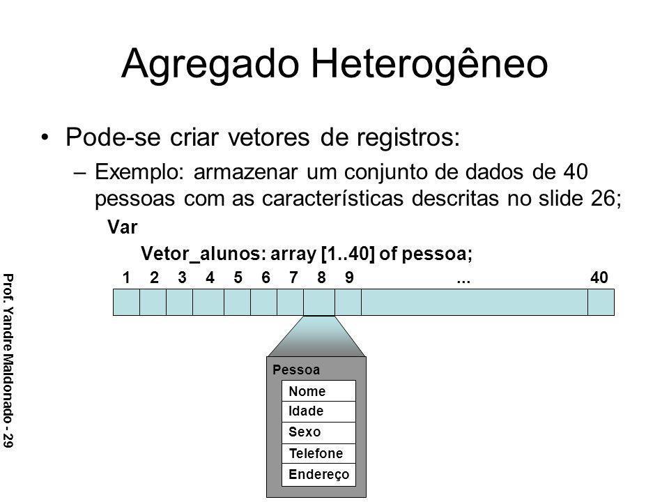 Agregado Heterogêneo Pode-se criar vetores de registros: