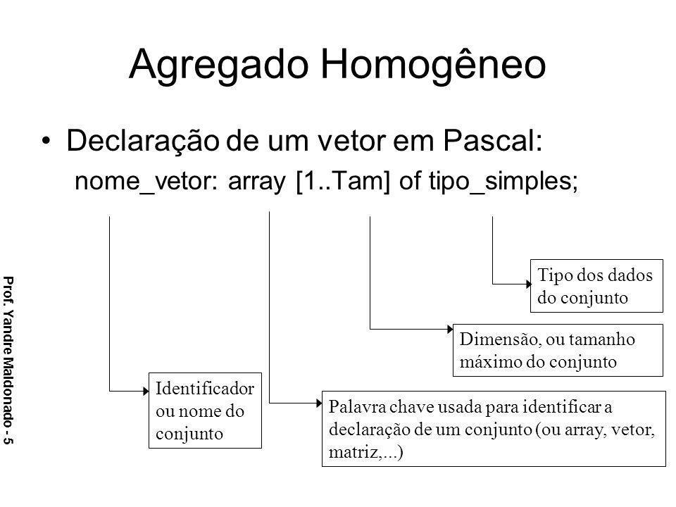 Agregado Homogêneo Declaração de um vetor em Pascal: