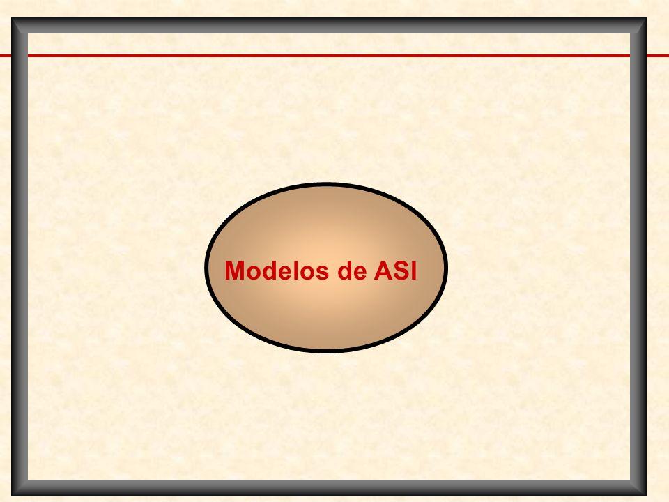 Modelos de ASI