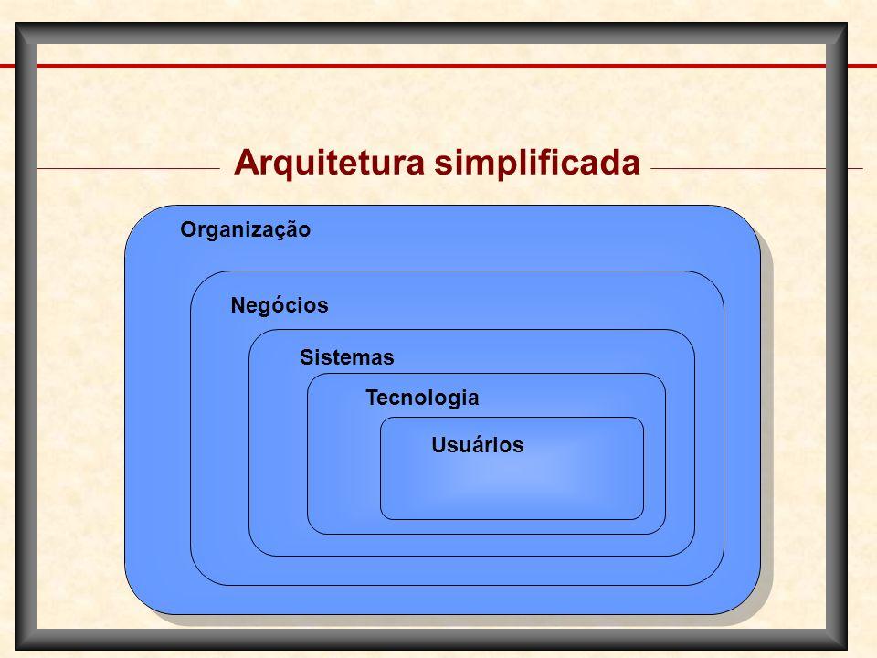 Arquitetura simplificada