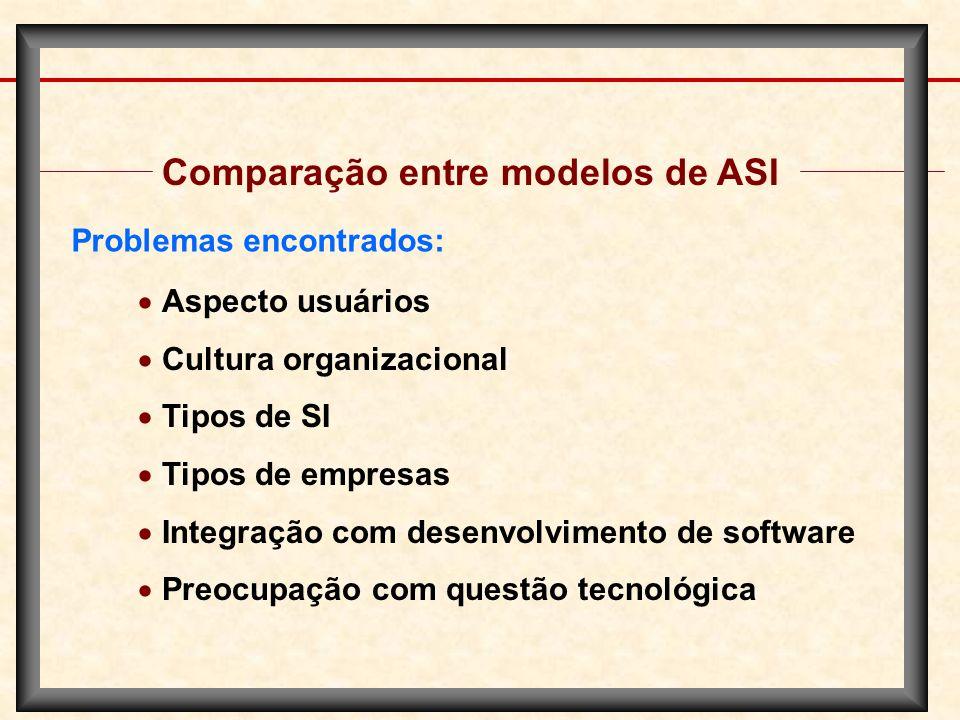 Comparação entre modelos de ASI