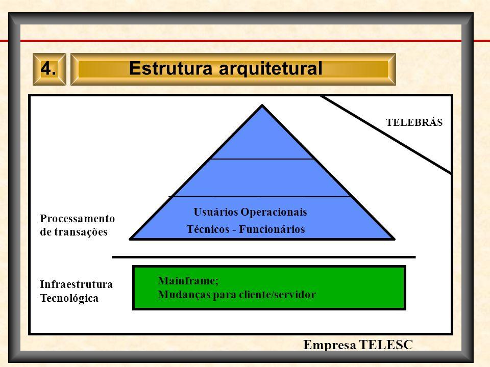 Estrutura arquitetural
