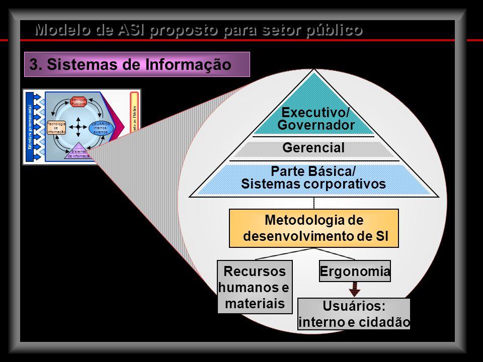 Sistemas corporativos