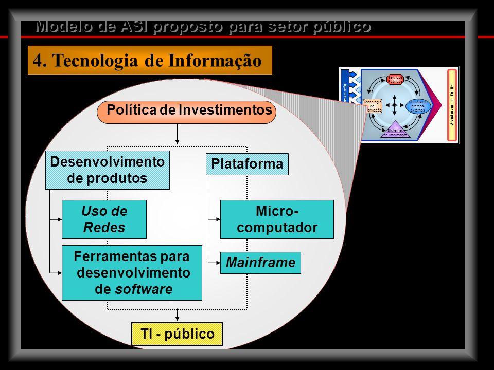 4. Tecnologia de Informação