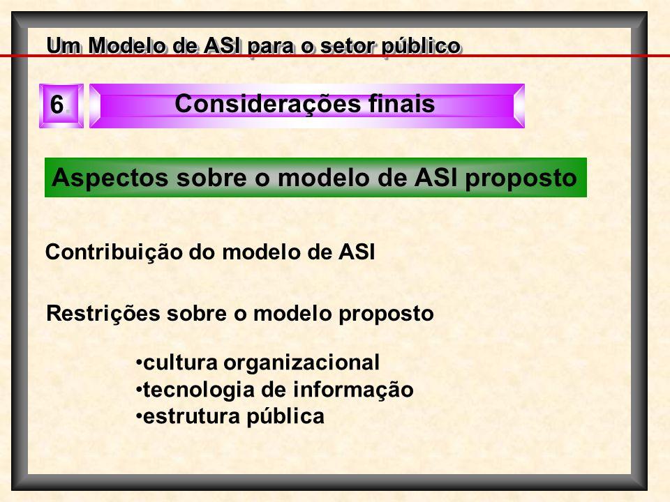 Aspectos sobre o modelo de ASI proposto