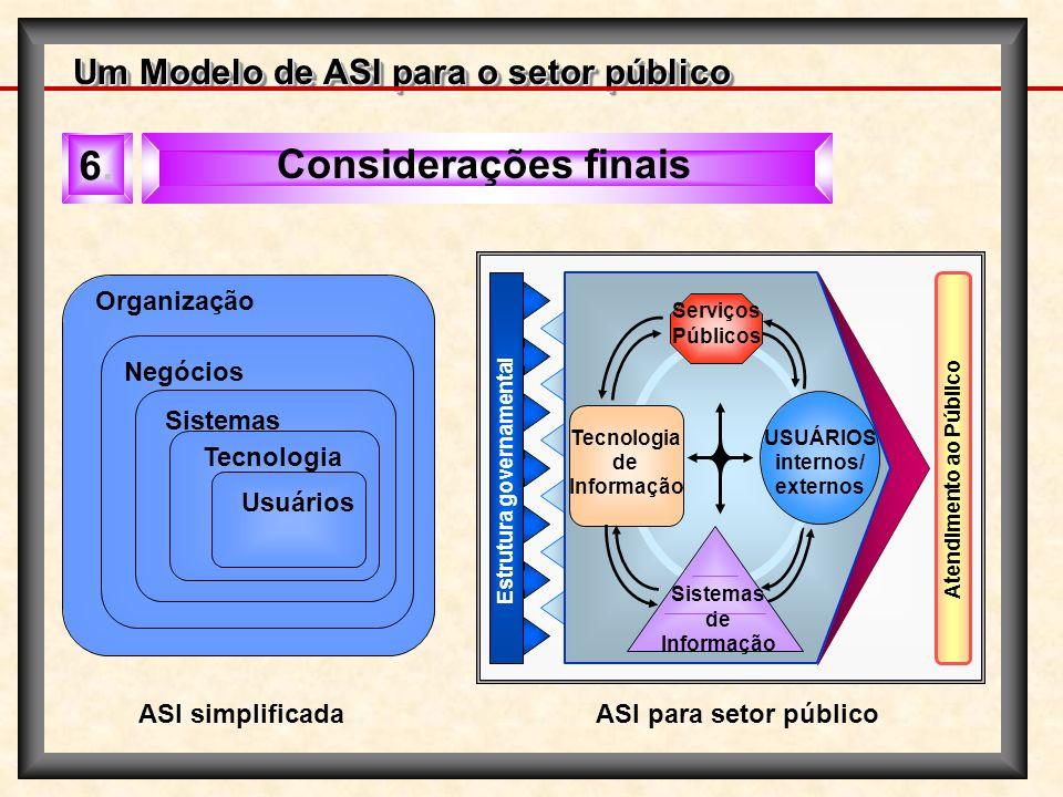 6. Considerações finais Um Modelo de ASI para o setor público