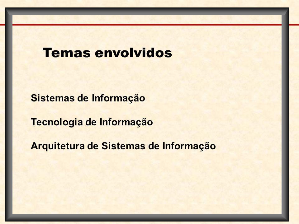 Temas envolvidos Sistemas de Informação Tecnologia de Informação