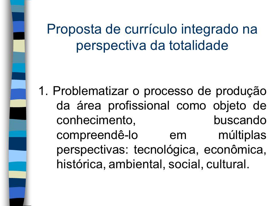 Proposta de currículo integrado na perspectiva da totalidade