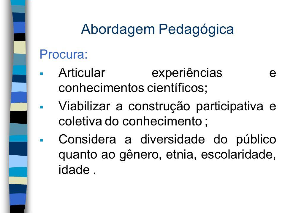 Abordagem Pedagógica Procura: