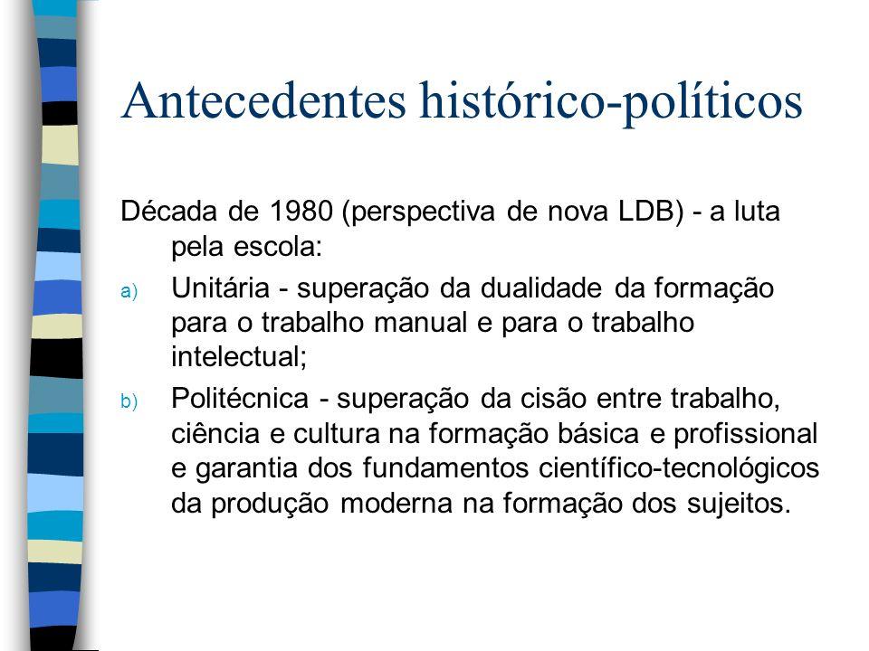 Antecedentes histórico-políticos