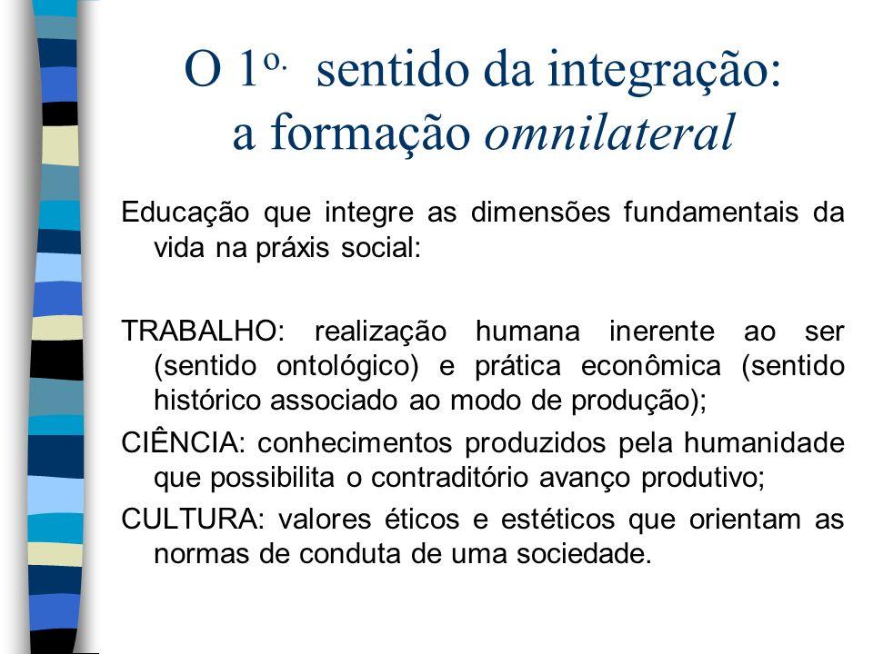 O 1o. sentido da integração: a formação omnilateral