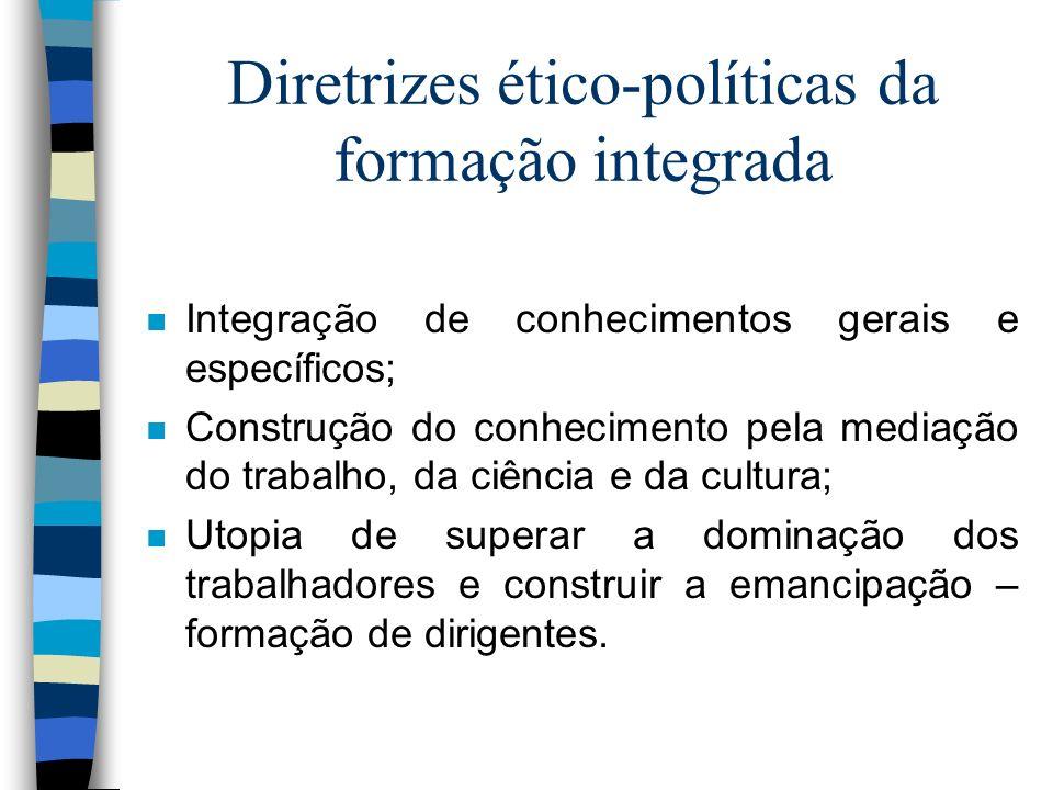 Diretrizes ético-políticas da formação integrada