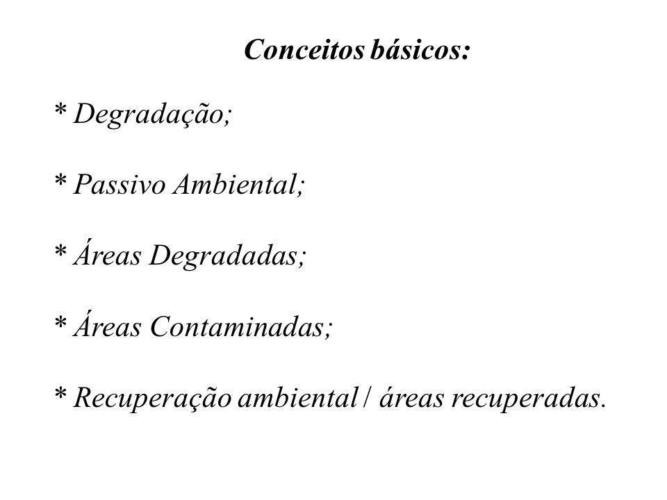 Conceitos básicos: * Degradação; * Passivo Ambiental; * Áreas Degradadas; * Áreas Contaminadas; * Recuperação ambiental / áreas recuperadas.