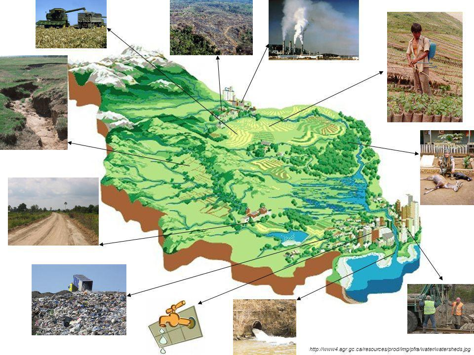 http://www4.agr.gc.ca/resources/prod/img/pfra/water/watersheds.jpg
