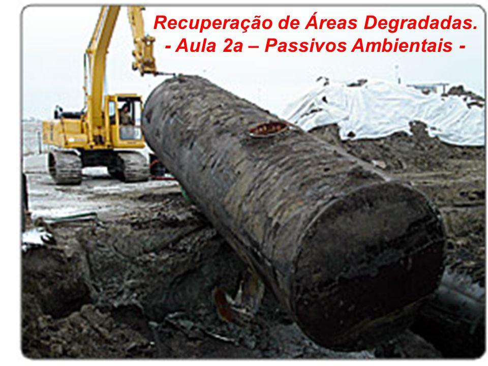 Recuperação de Áreas Degradadas. - Aula 2a – Passivos Ambientais -