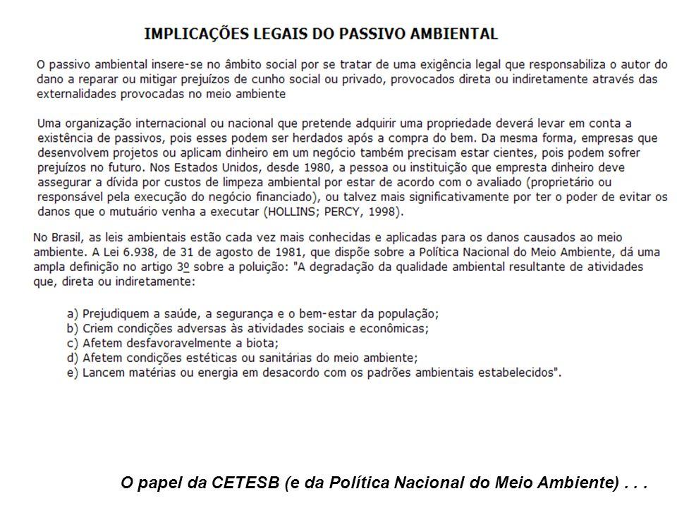 O papel da CETESB (e da Política Nacional do Meio Ambiente) . . .