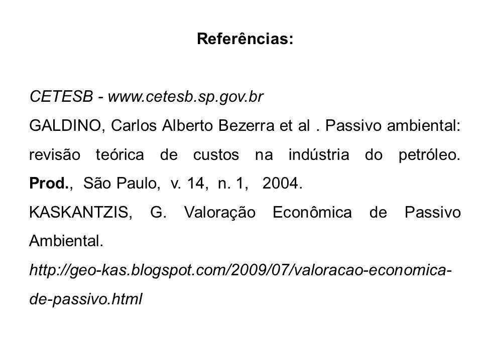 Referências: CETESB - www.cetesb.sp.gov.br.