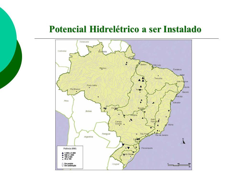 Potencial Hidrelétrico a ser Instalado