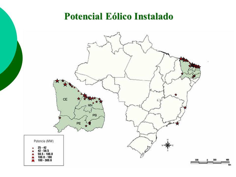 Potencial Eólico Instalado