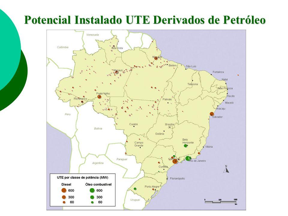 Potencial Instalado UTE Derivados de Petróleo