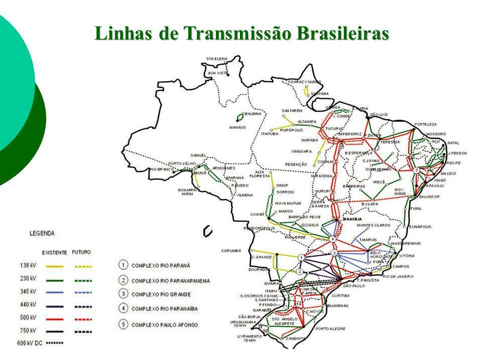 Linhas de Transmissão Brasileiras