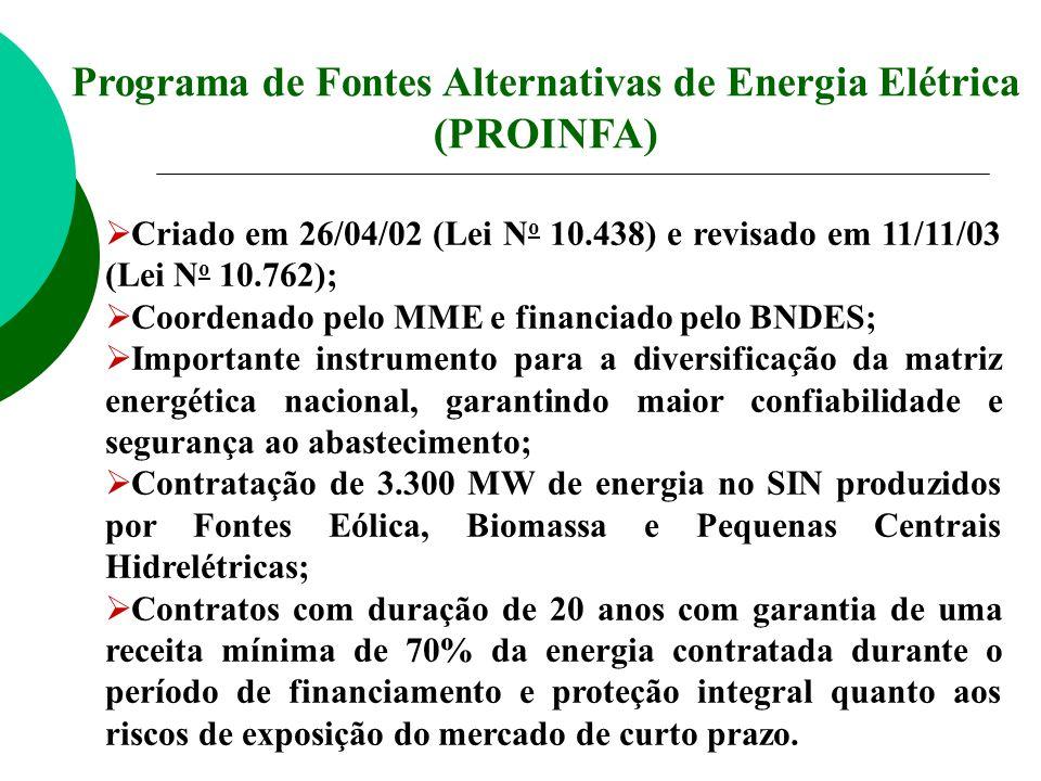 Programa de Fontes Alternativas de Energia Elétrica