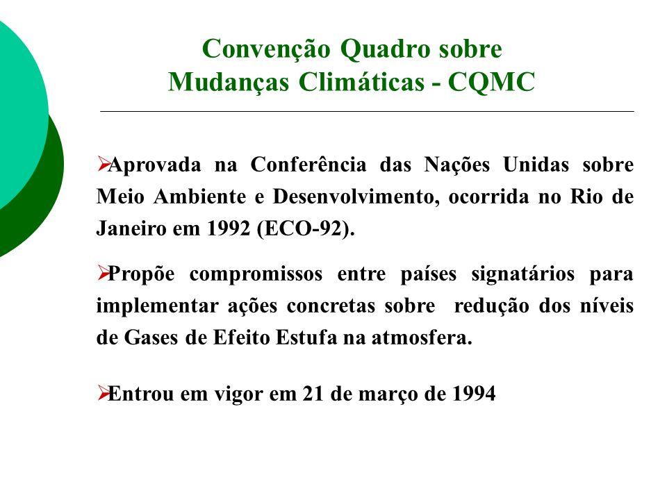 Convenção Quadro sobre Mudanças Climáticas - CQMC