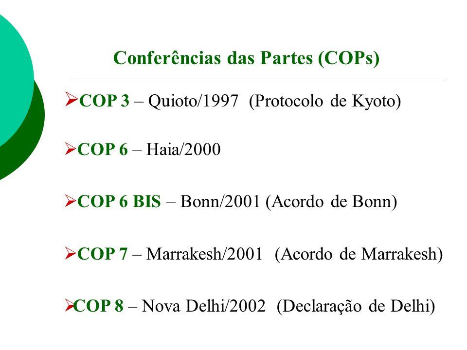 Conferências das Partes (COPs)
