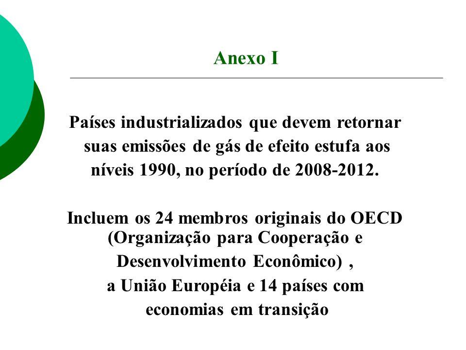 Anexo I Países industrializados que devem retornar