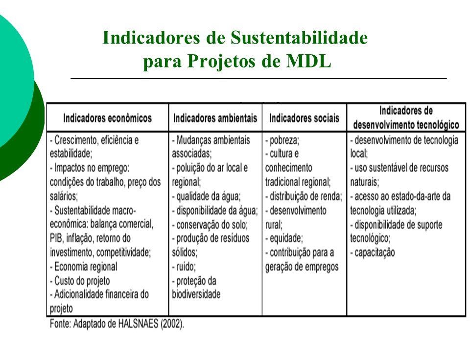 Indicadores de Sustentabilidade para Projetos de MDL
