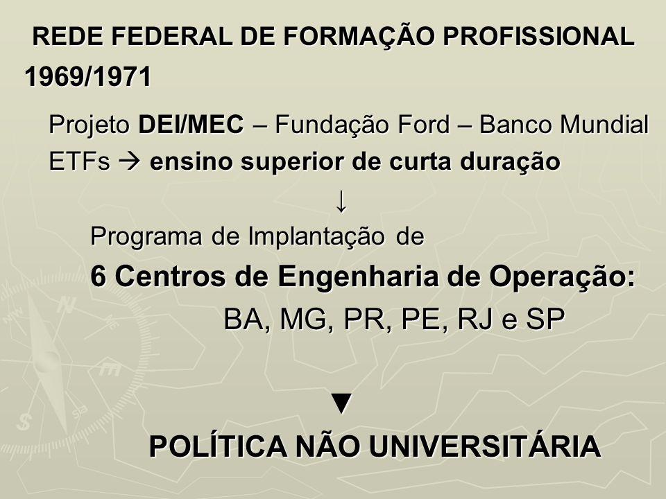 REDE FEDERAL DE FORMAÇÃO PROFISSIONAL