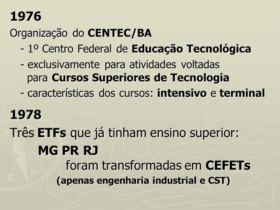 (apenas engenharia industrial e CST)