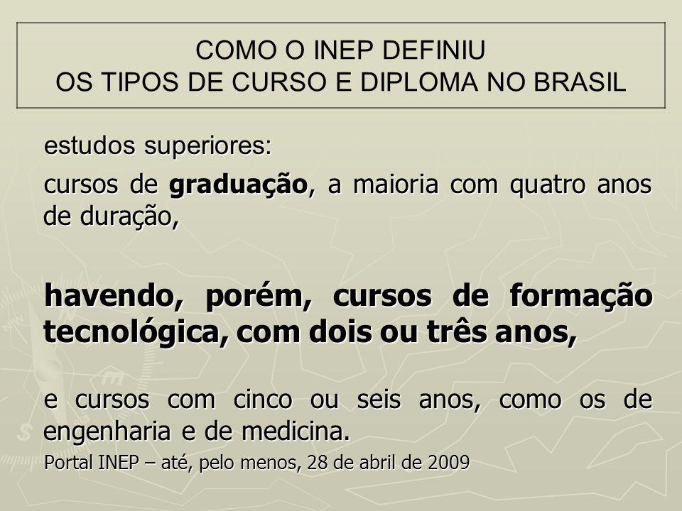 COMO O INEP DEFINIU OS TIPOS DE CURSO E DIPLOMA NO BRASIL