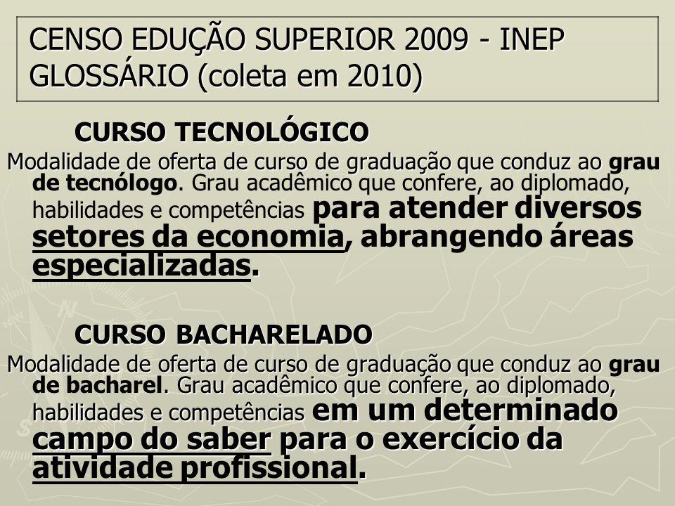CENSO EDUÇÃO SUPERIOR 2009 - INEP GLOSSÁRIO (coleta em 2010)