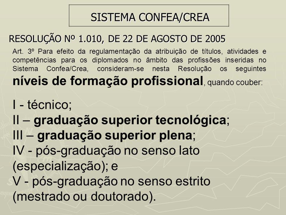 II – graduação superior tecnológica; III – graduação superior plena;