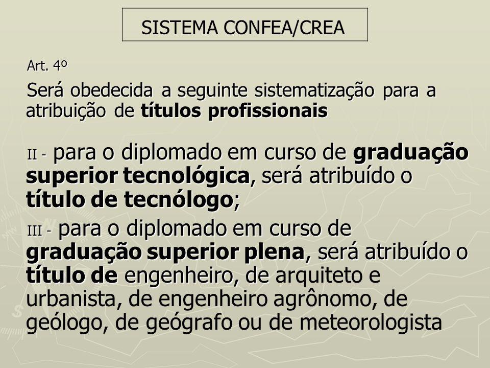 SISTEMA CONFEA/CREA Art. 4º. Será obedecida a seguinte sistematização para a atribuição de títulos profissionais.