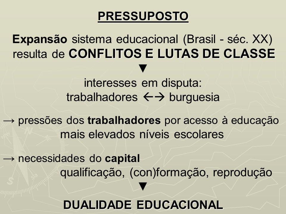 DUALIDADE EDUCACIONAL