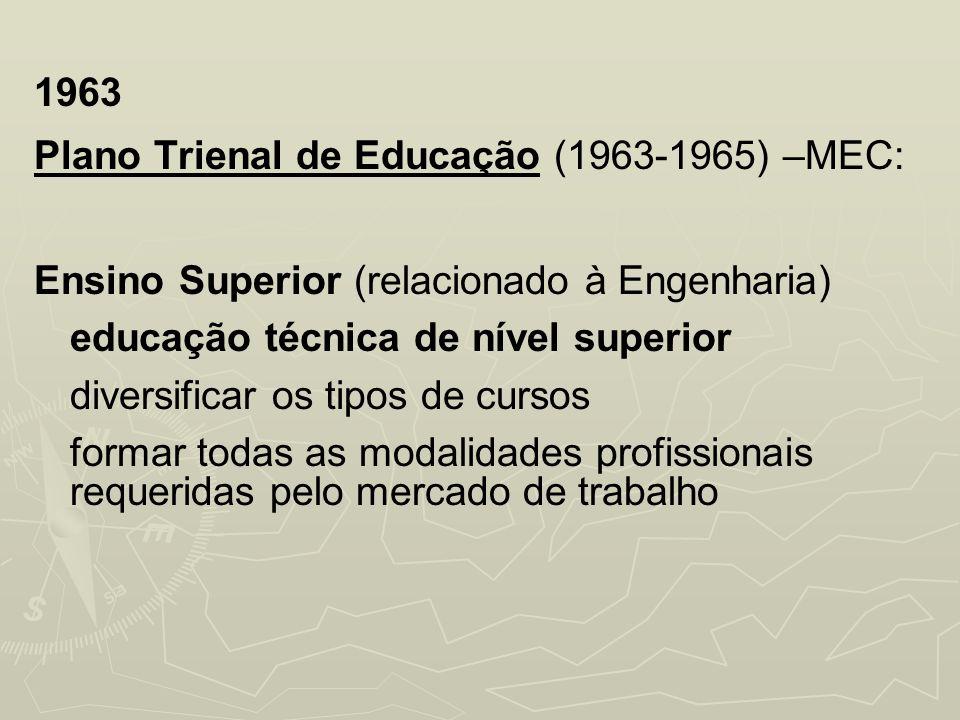 1963Plano Trienal de Educação (1963-1965) –MEC: Ensino Superior (relacionado à Engenharia) educação técnica de nível superior.