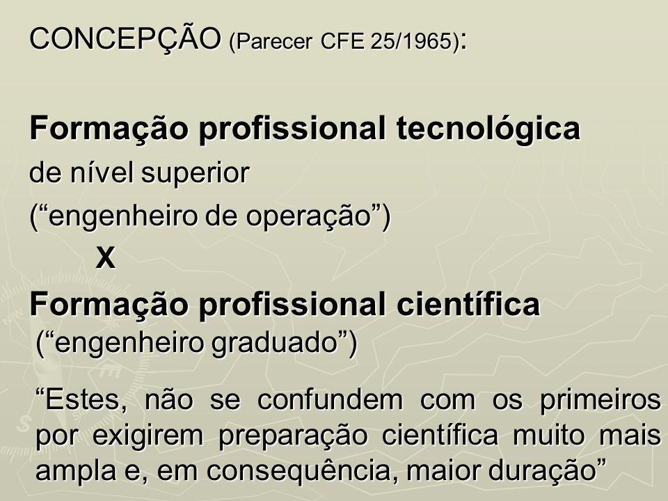 Formação profissional tecnológica