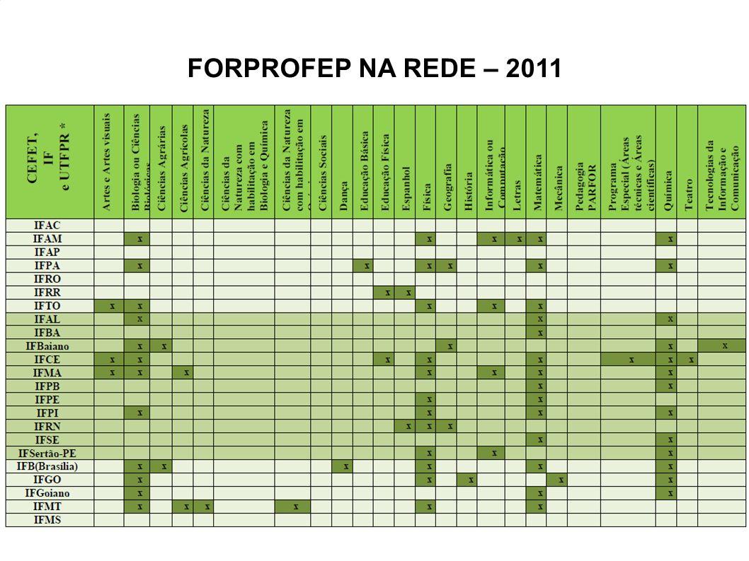 FORPROFEP NA REDE – 2011