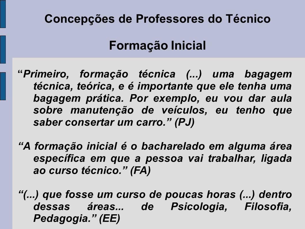 Concepções de Professores do Técnico