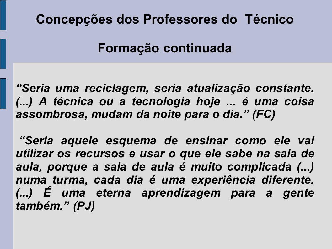 Concepções dos Professores do Técnico
