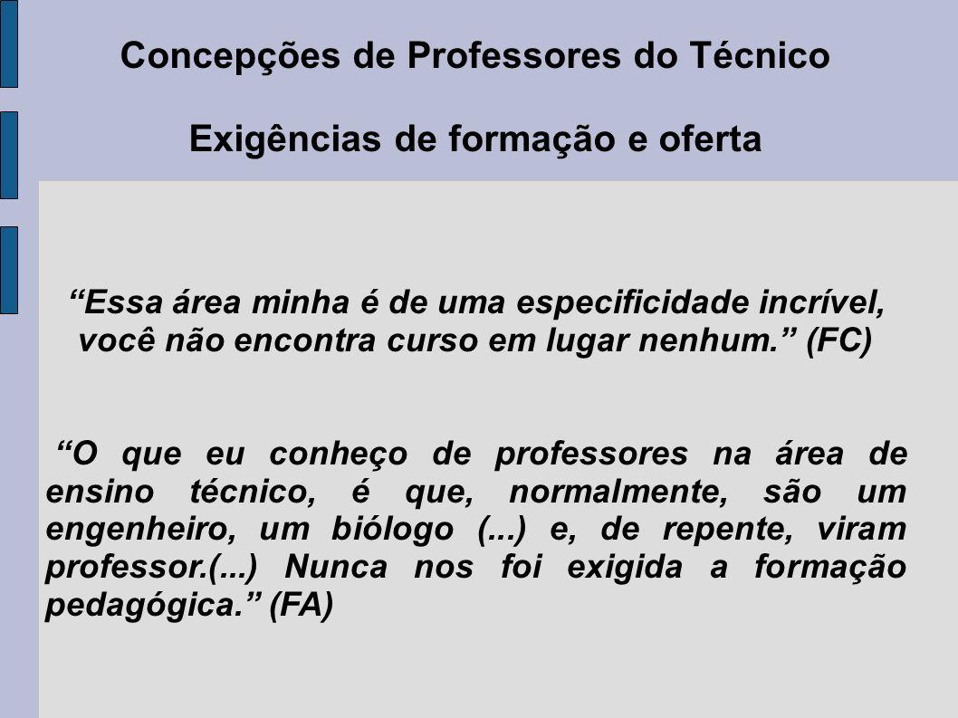 Concepções de Professores do Técnico Exigências de formação e oferta