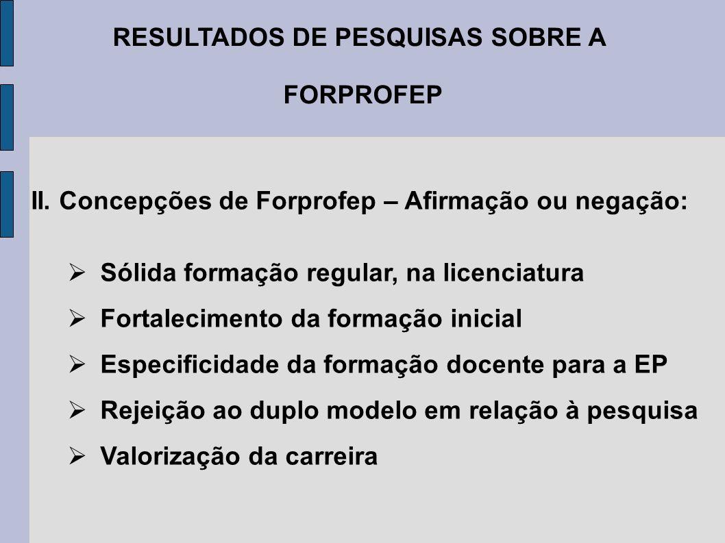 RESULTADOS DE PESQUISAS SOBRE A FORPROFEP
