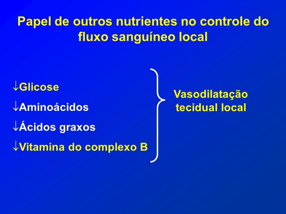 Papel de outros nutrientes no controle do fluxo sanguíneo local