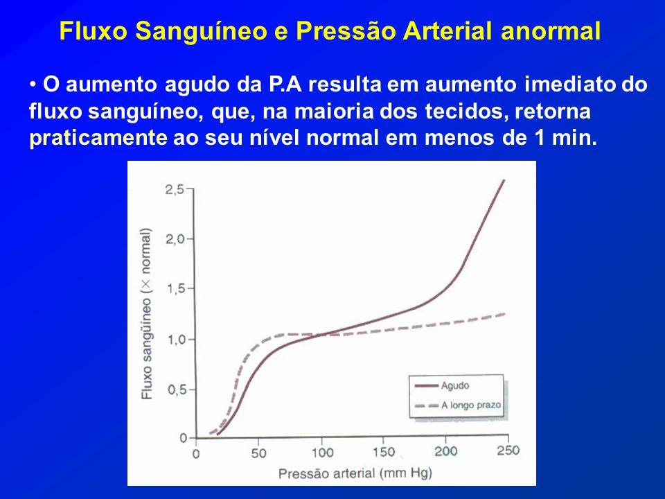 Fluxo Sanguíneo e Pressão Arterial anormal