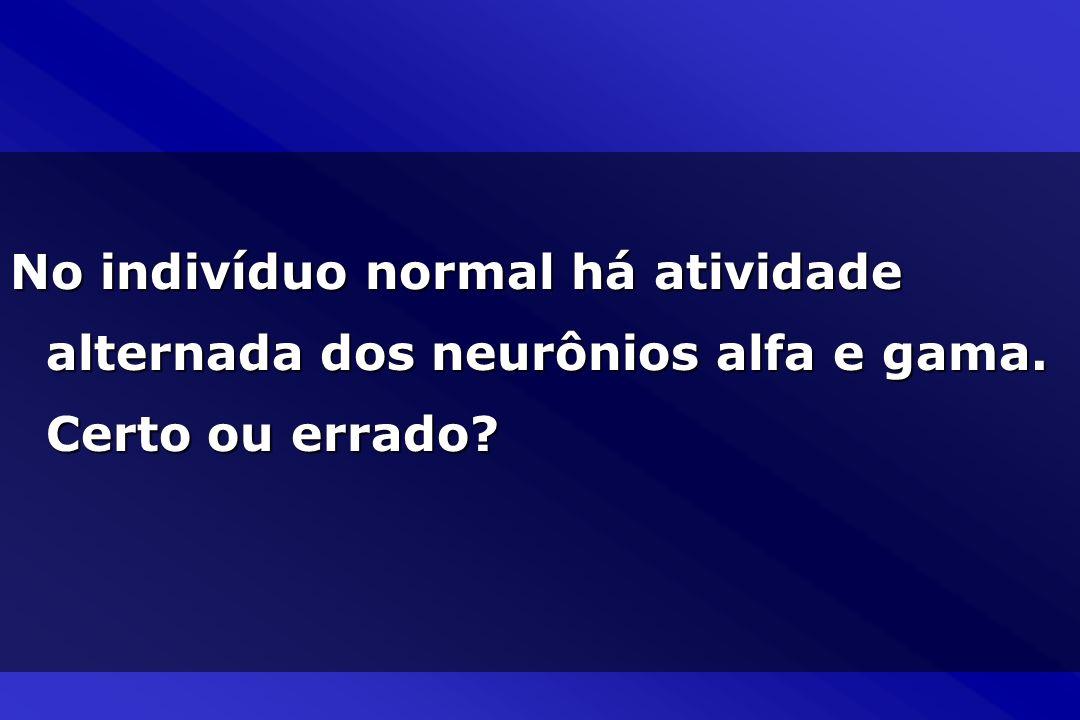 No indivíduo normal há atividade alternada dos neurônios alfa e gama